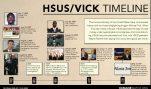 The Visual HSUS, Part 7